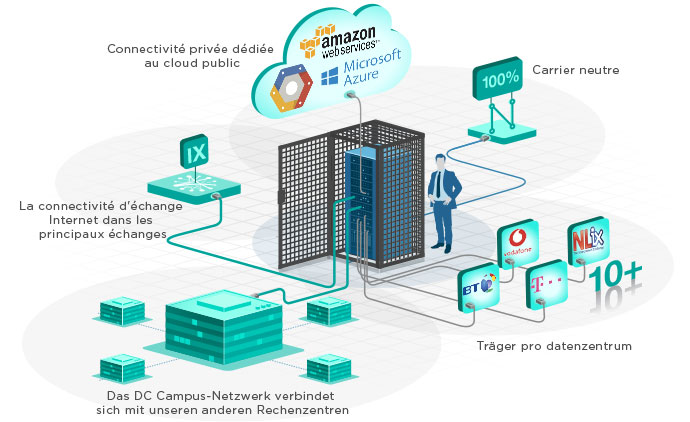 data centre rack solutions infographic